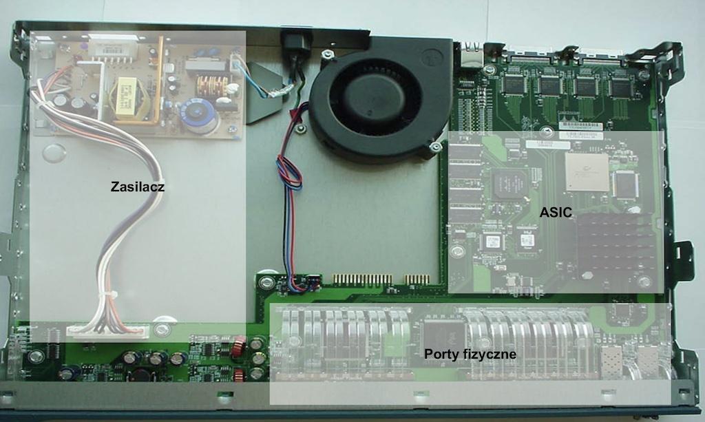 przełącznik Ethernet - te same elementy nałożone na zdjęcie przełącznika Cisco Catalyst 2950